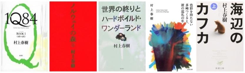 I libri di Haruki Murakami