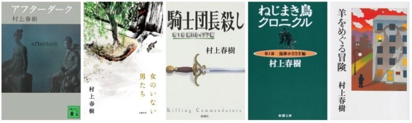 I romanzi di Haruki Murakami