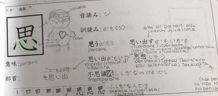 Studio della lingua giapponese e struttura